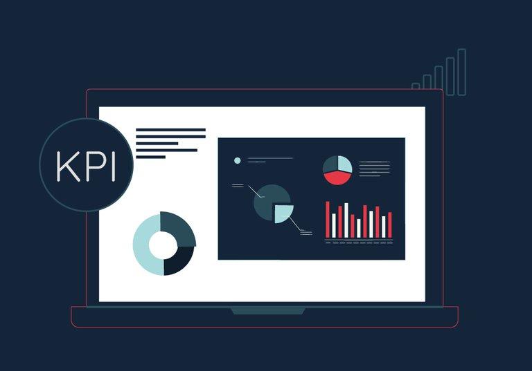 KPI site internet sessions