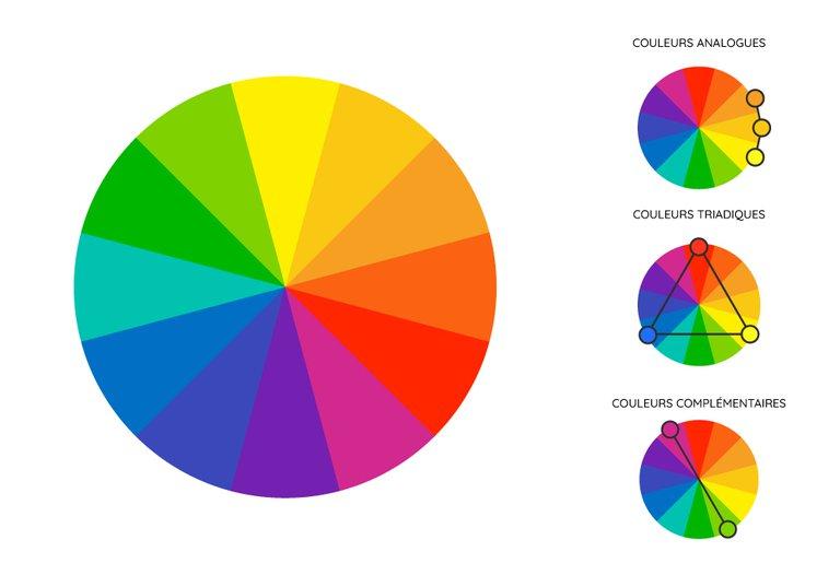 comment creer un logo cercles chromatiques
