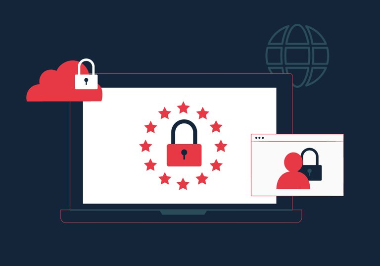 Fonction cms security