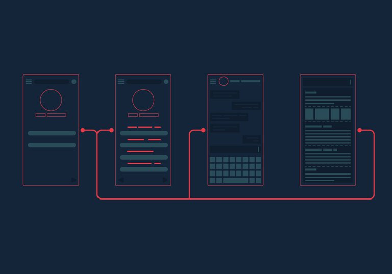 Optimisation contenu architecture url